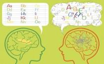 Disleksi nedir? Disleksi belirtileri nelerdir?